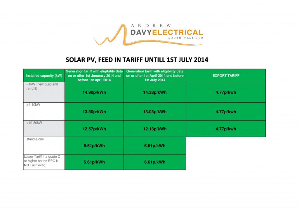 feed in tariff until 30th June 2014