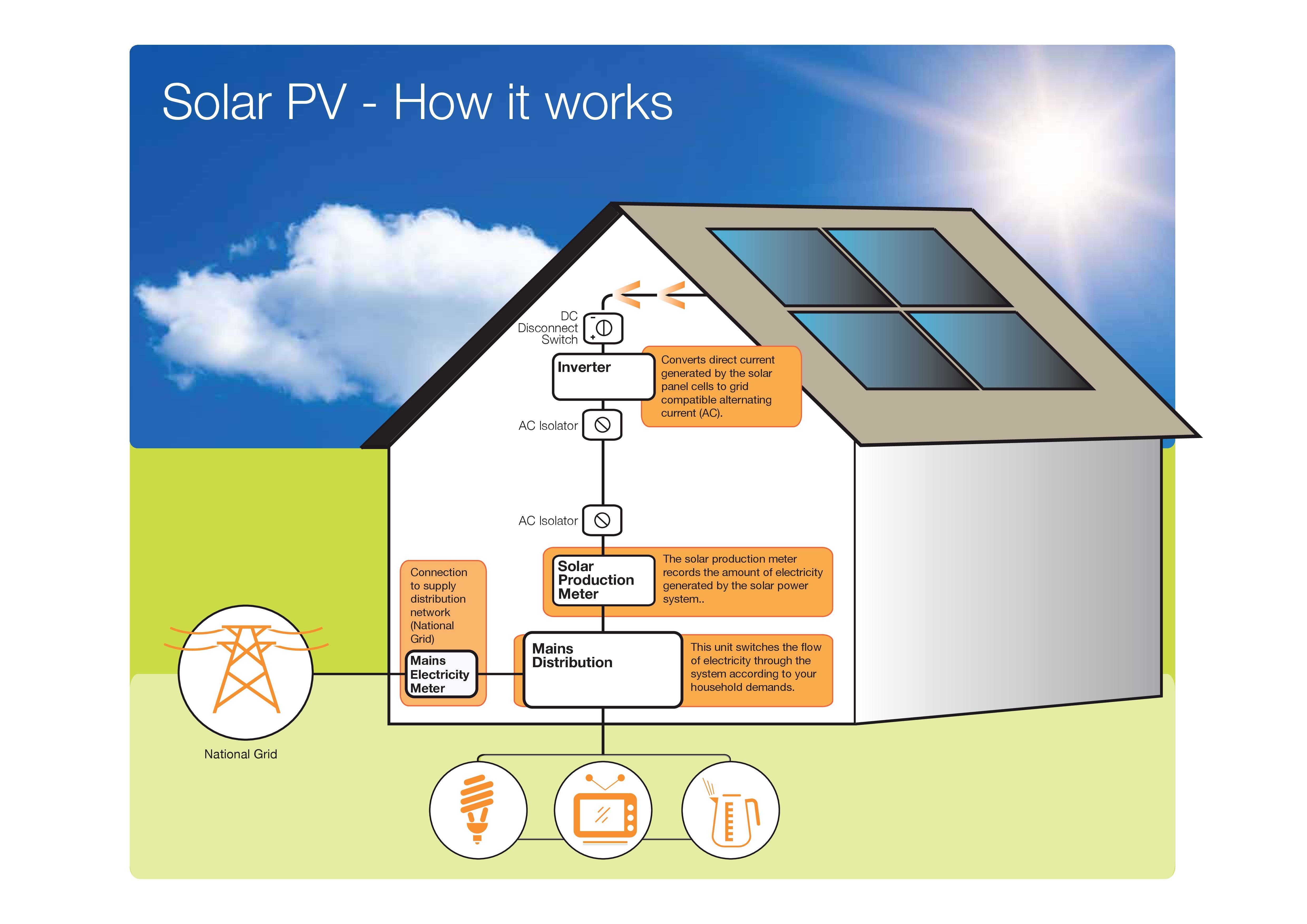 solar energy essay introduction << custom paper service solar energy essay introduction